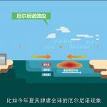 上海产品MG动画短视频拍摄制作的完整流程是什么?